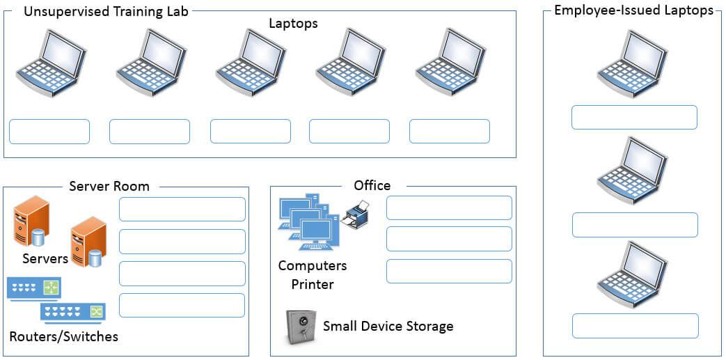 fileformat pdf comptia security+ sy0-401 in depth